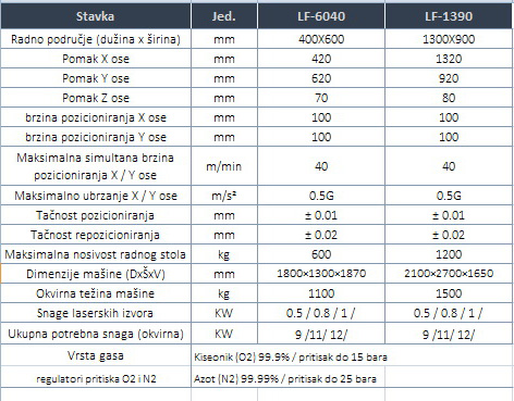 ct06040 tabela